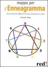 mappa-enneagramma